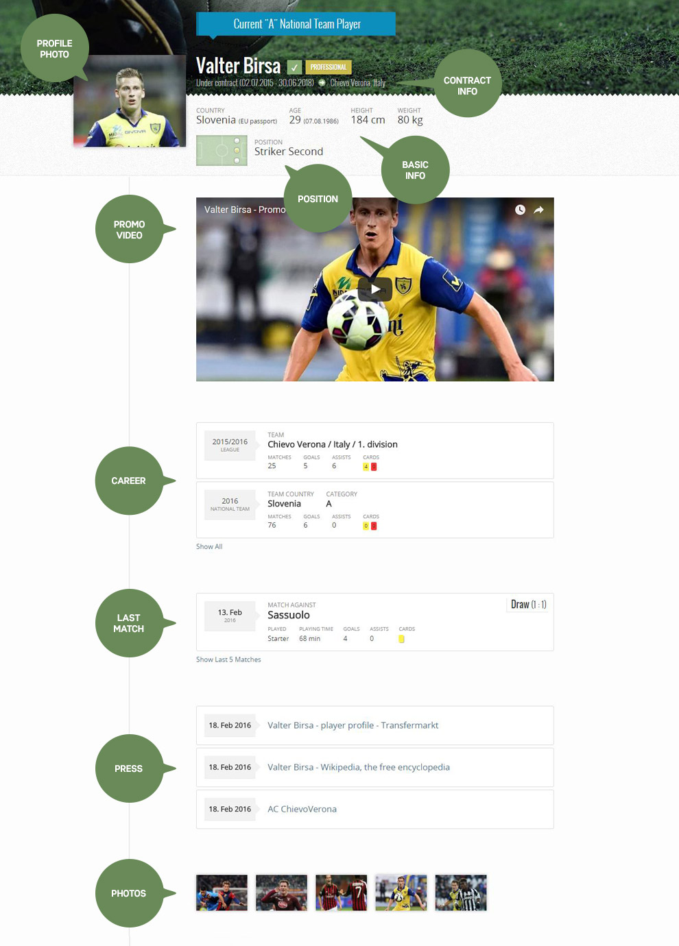 fieldoo profile is your football cv profile_explanation